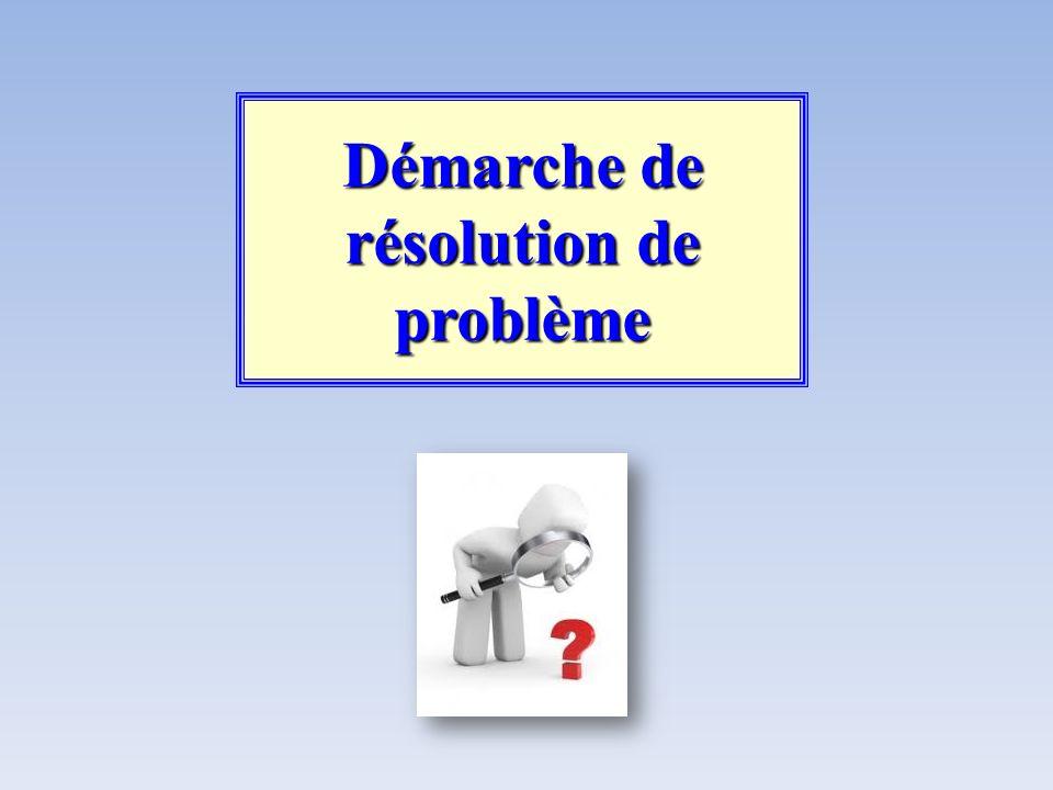 Démarche de résolution de problème