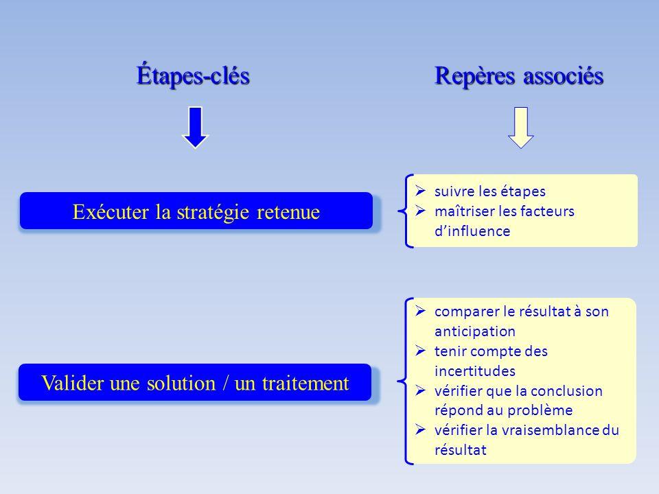 Étapes-clés Repères associés Exécuter la stratégie retenue