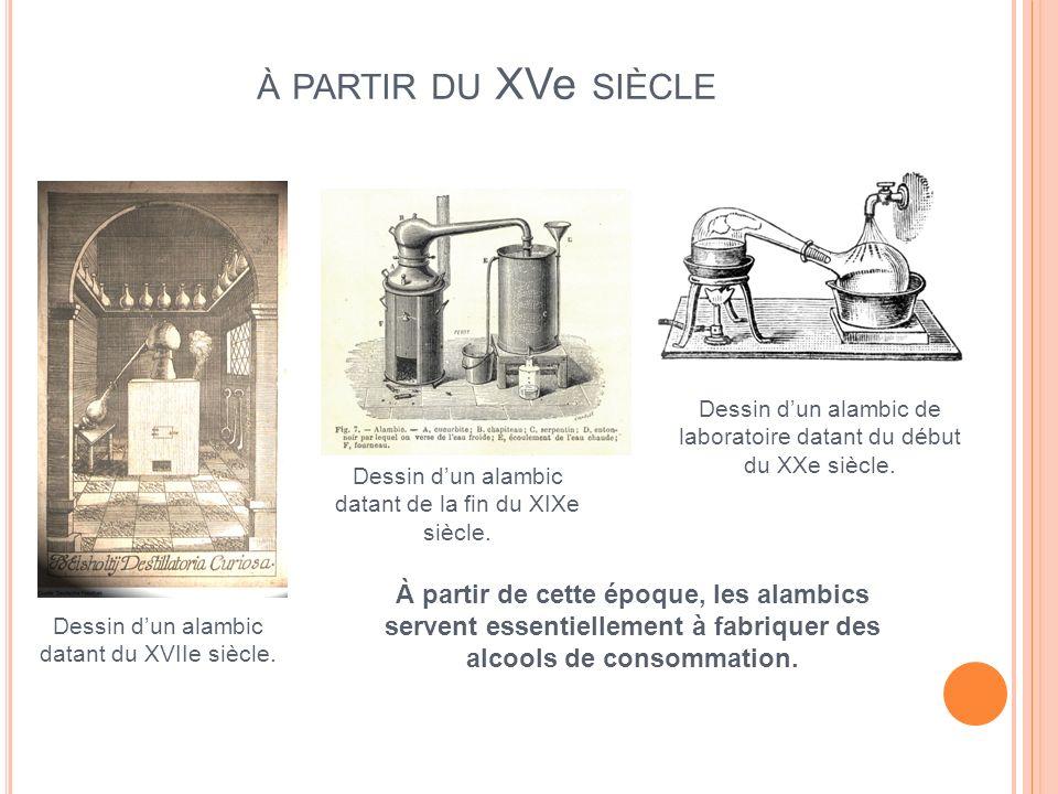 à partir du XVe siècle Dessin d'un alambic de laboratoire datant du début du XXe siècle. Dessin d'un alambic datant de la fin du XIXe siècle.