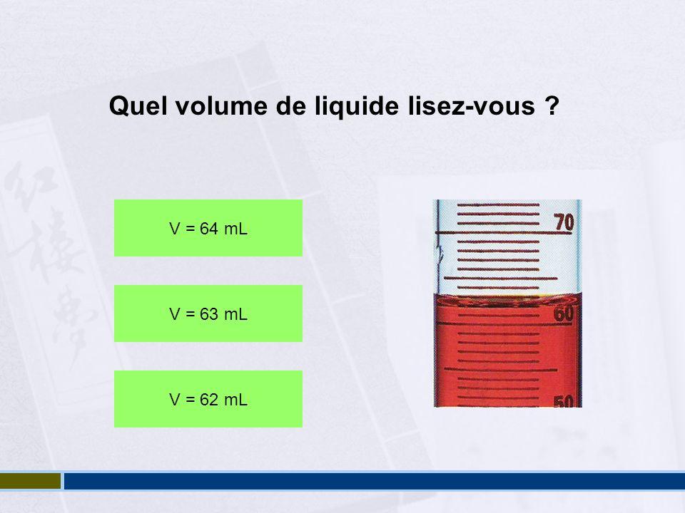 Quel volume de liquide lisez-vous