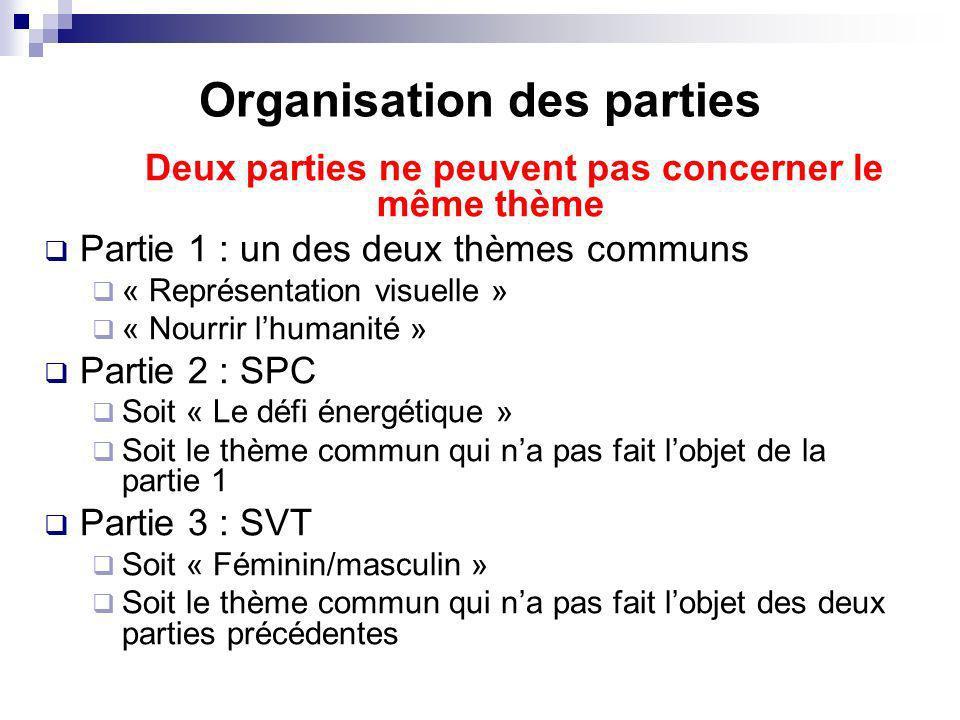 Organisation des parties