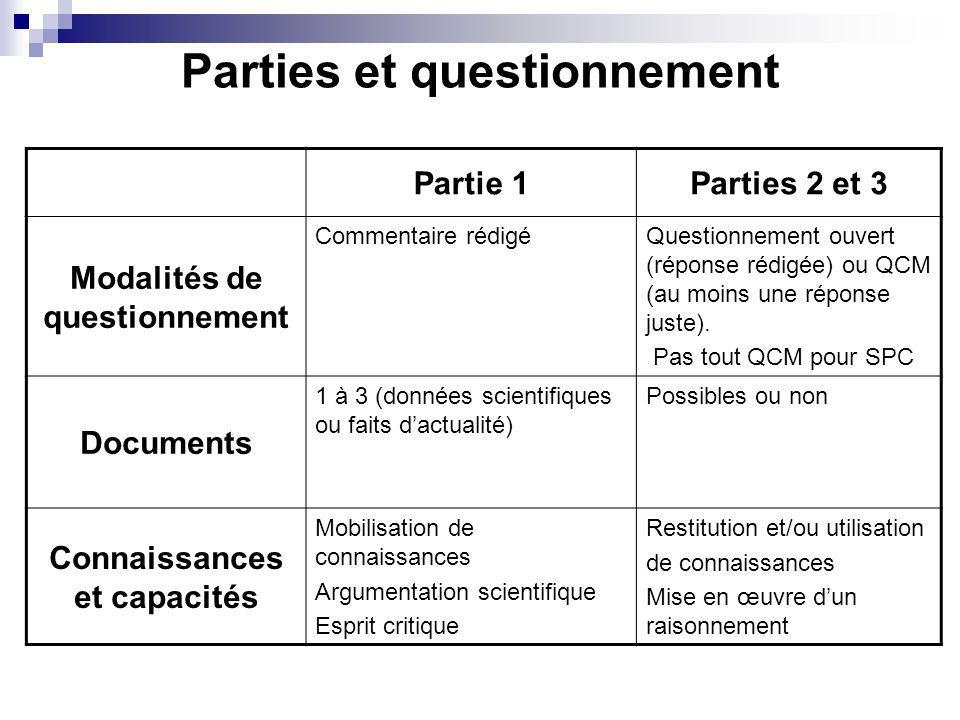 Parties et questionnement