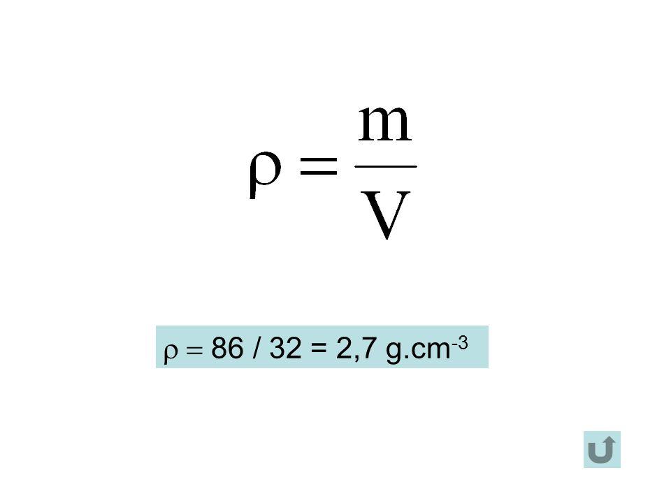 r = 86 / 32 = 2,7 g.cm-3