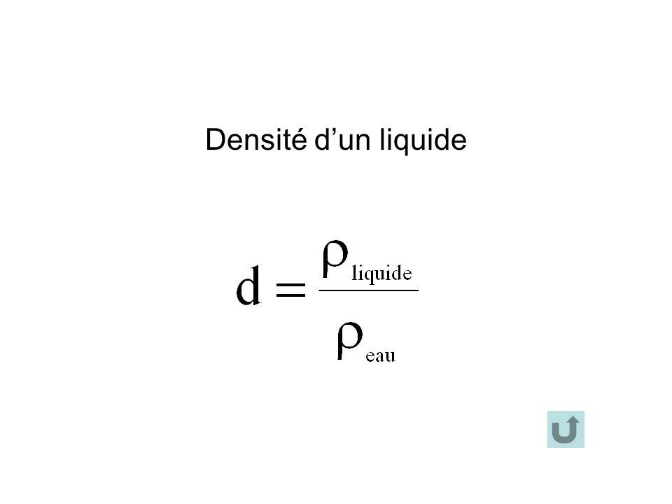 Densité d'un liquide