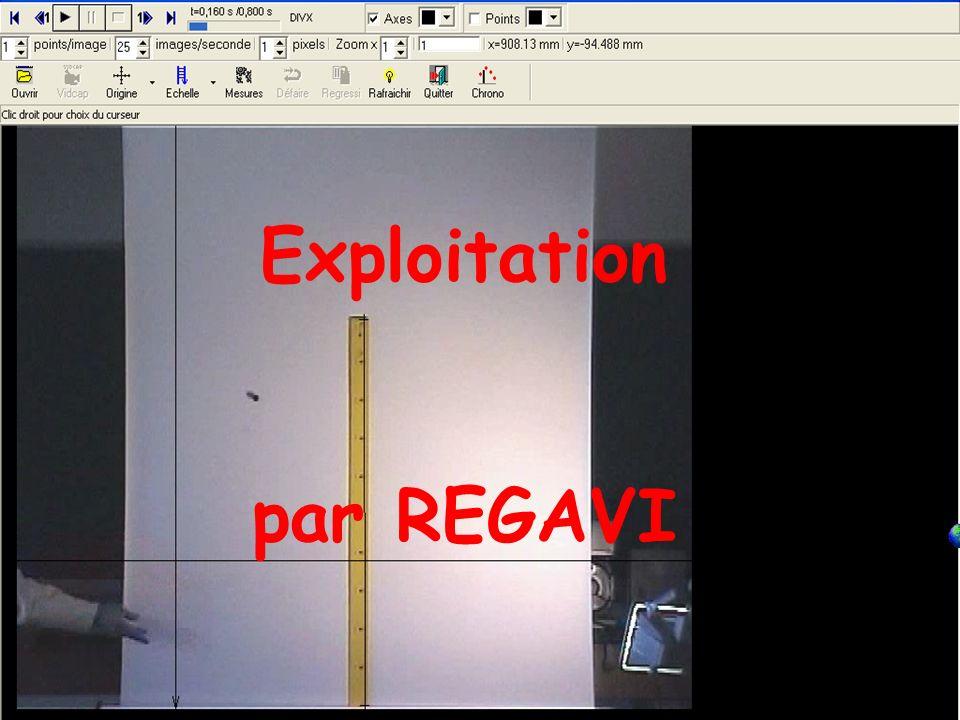 Exploitation par REGAVI