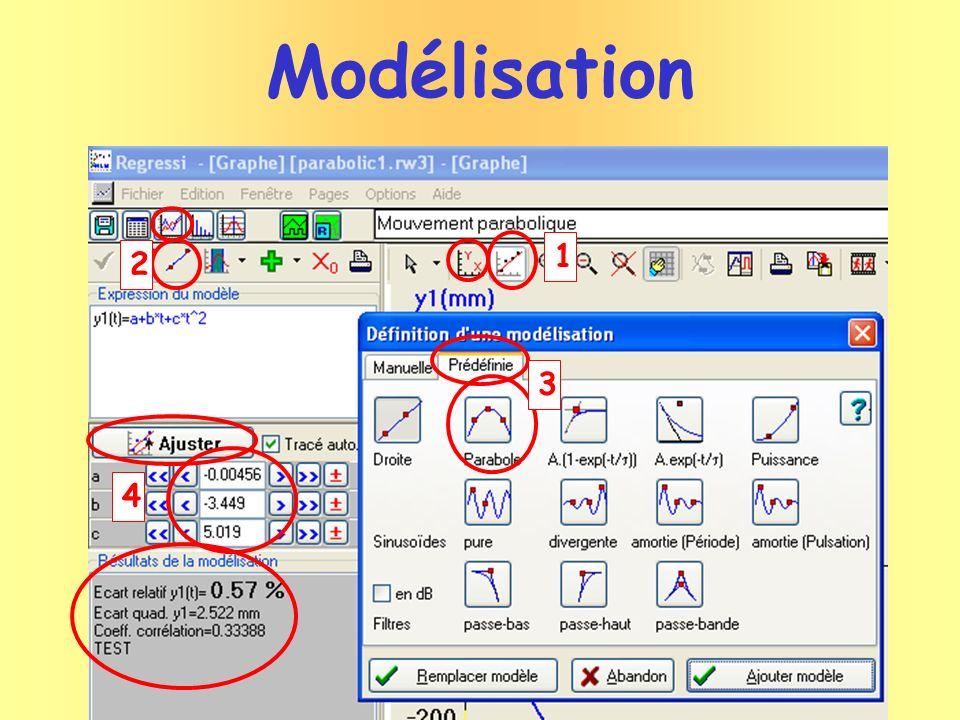 Modélisation 1 2 3 4
