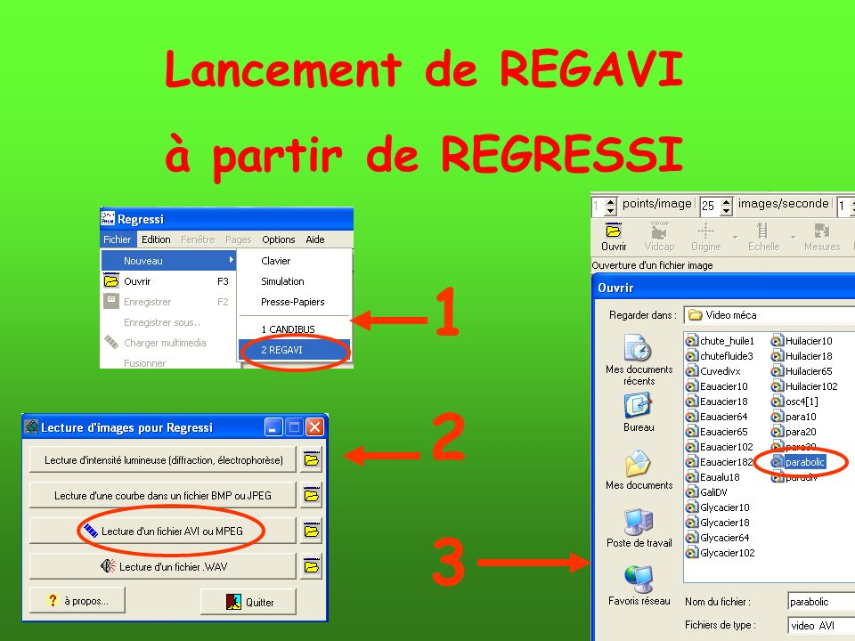 Lancement de REGAVI à partir de REGRESSI 1 2 3