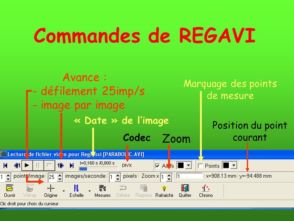 Commandes de REGAVI Avance : - défilement 25imp/s - image par image