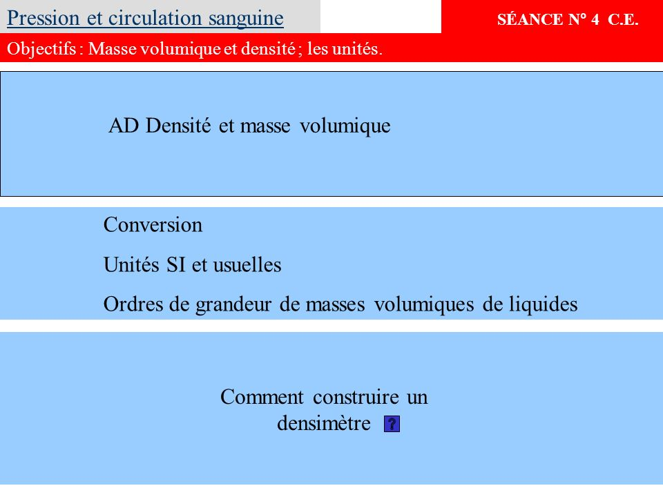 Pression et circulation sanguine