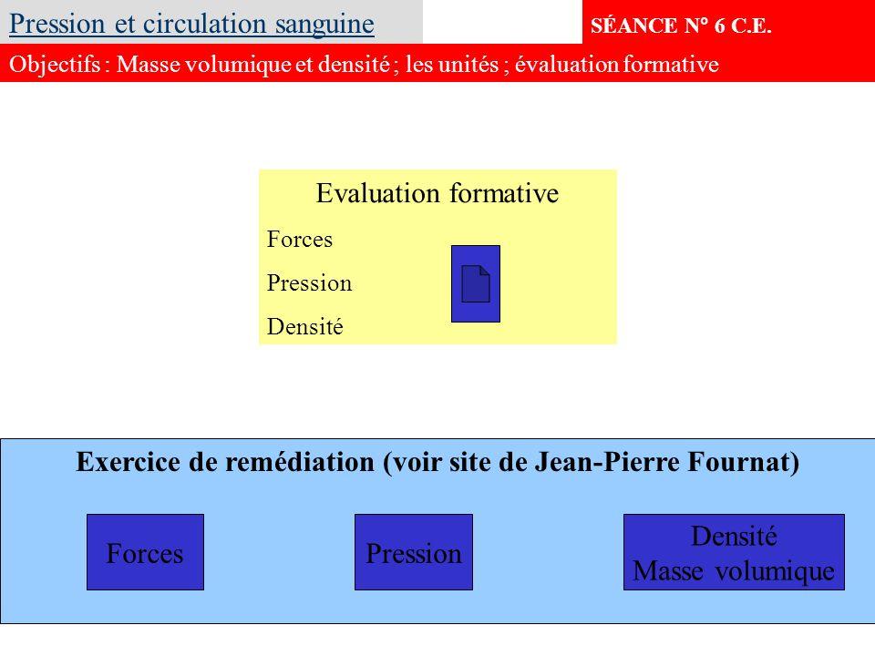 Exercice de remédiation (voir site de Jean-Pierre Fournat)