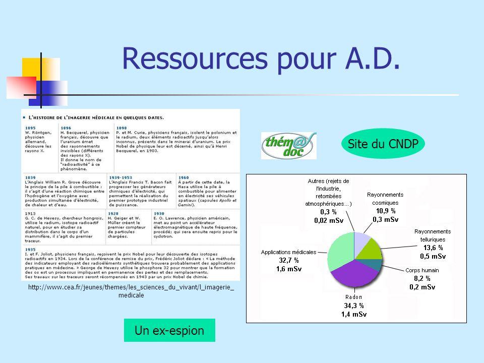 Ressources pour A.D. Site du CNDP Un ex-espion