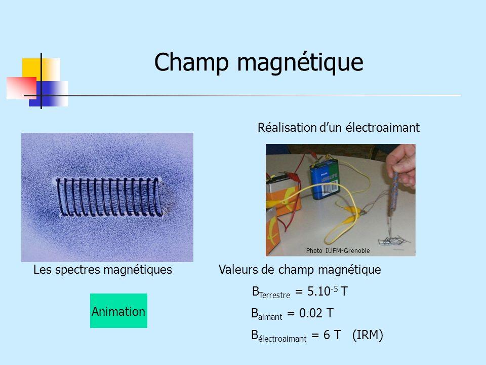 Champ magnétique Réalisation d'un électroaimant