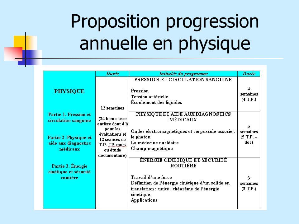 Proposition progression annuelle en physique