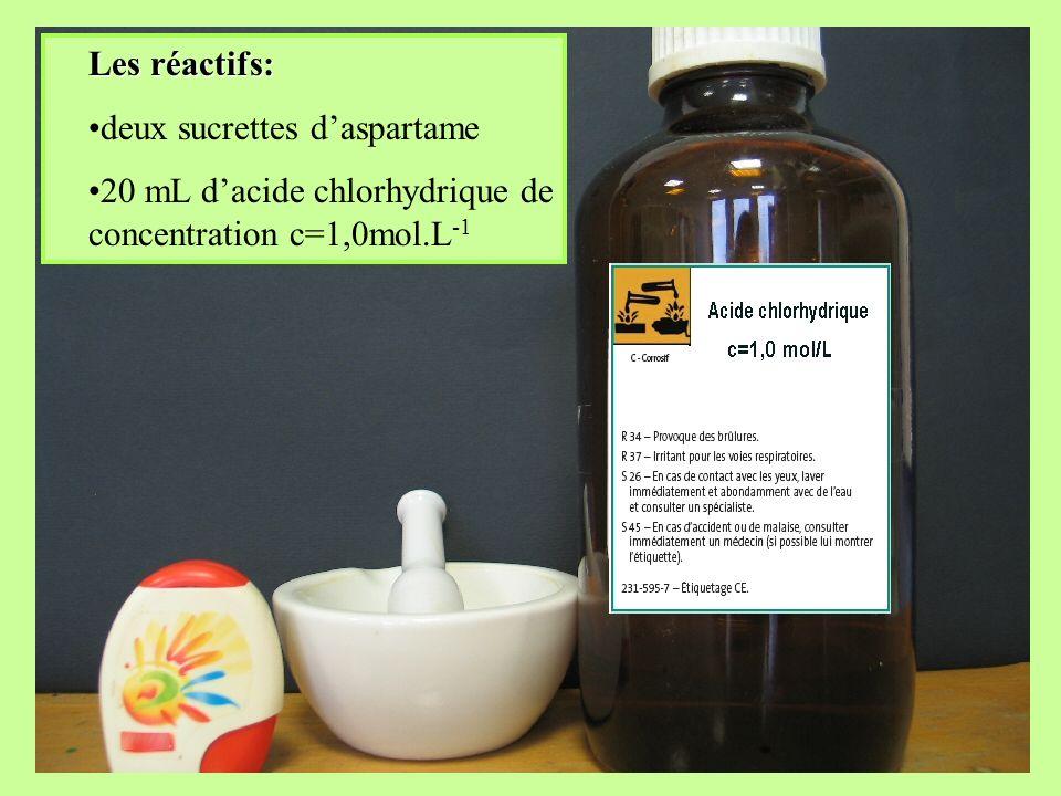 Les réactifs: deux sucrettes d'aspartame 20 mL d'acide chlorhydrique de concentration c=1,0mol.L-1