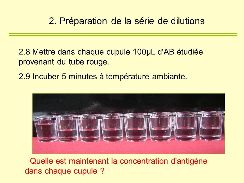 2. Préparation de la série de dilutions
