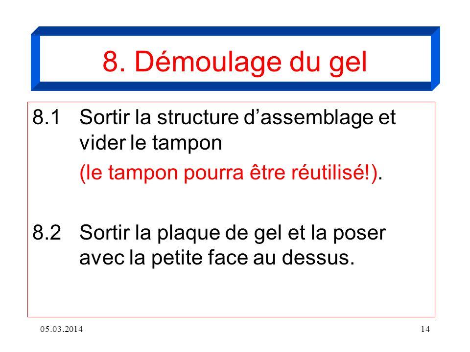 8. Démoulage du gel8.1 Sortir la structure d'assemblage et vider le tampon. (le tampon pourra être réutilisé!).