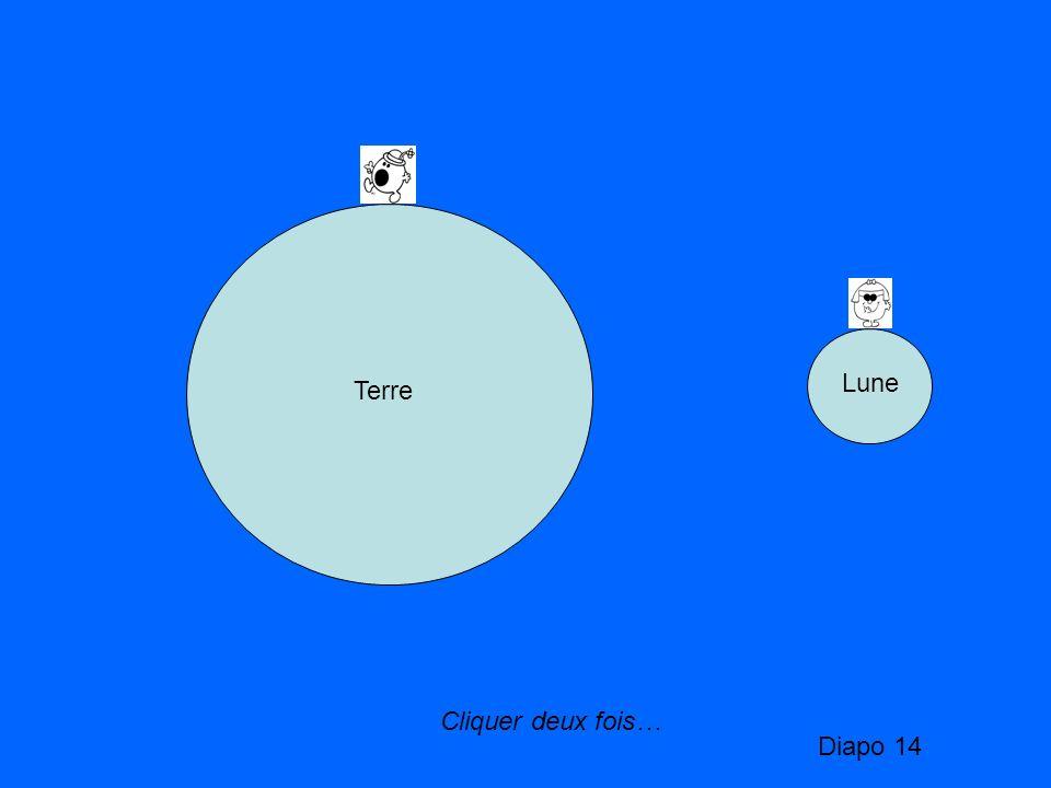 Lune Terre Cliquer deux fois… Diapo 14