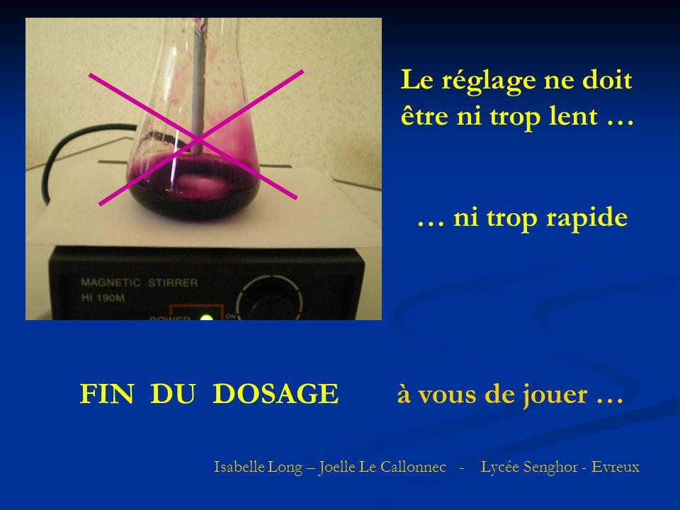 Isabelle Long – Joelle Le Callonnec - Lycée Senghor - Evreux