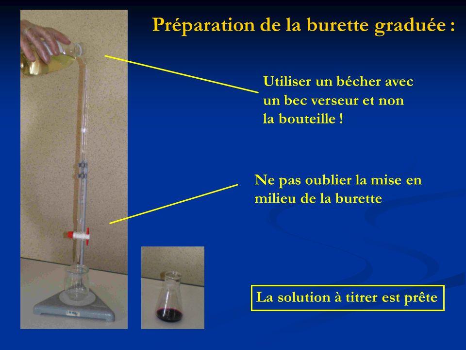 Préparation de la burette graduée :