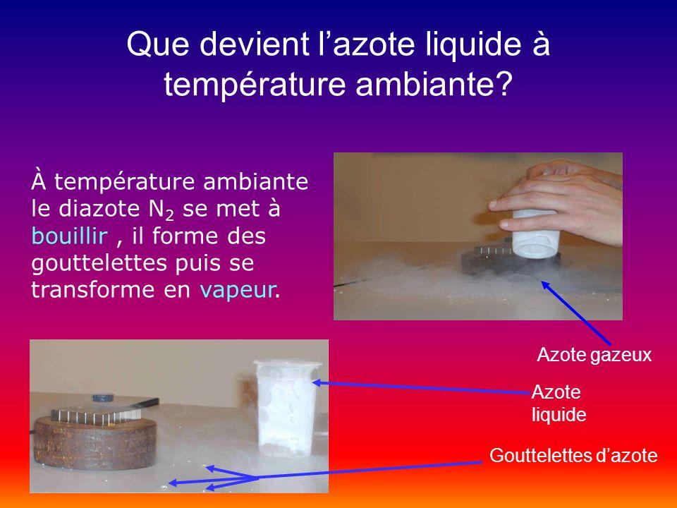 Que devient l'azote liquide à température ambiante