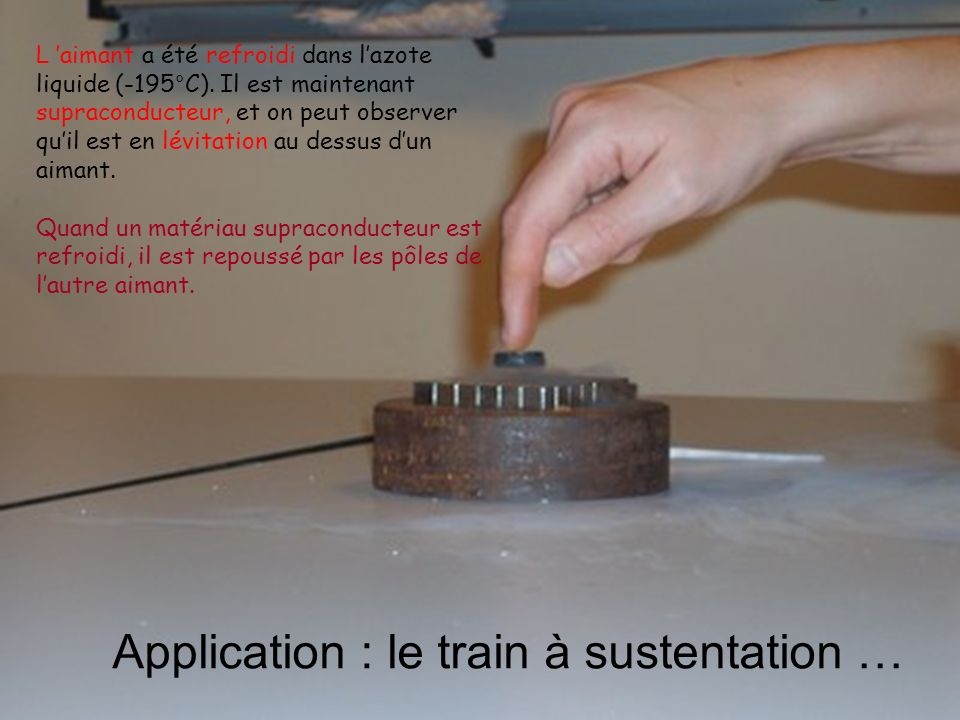 Application : le train à sustentation …