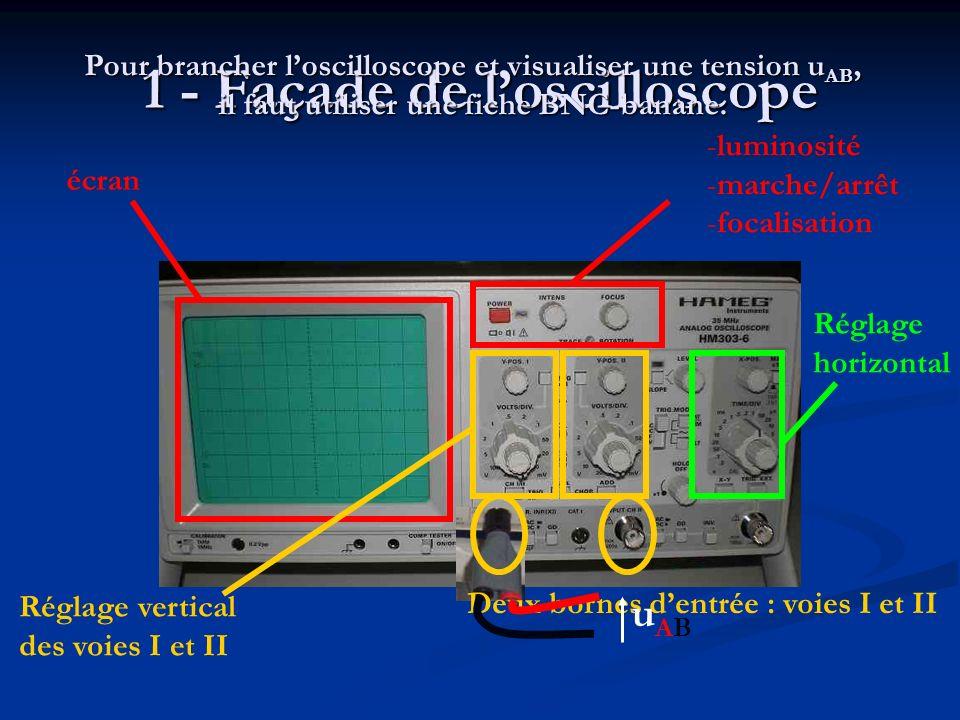 1 - Façade de l'oscilloscope