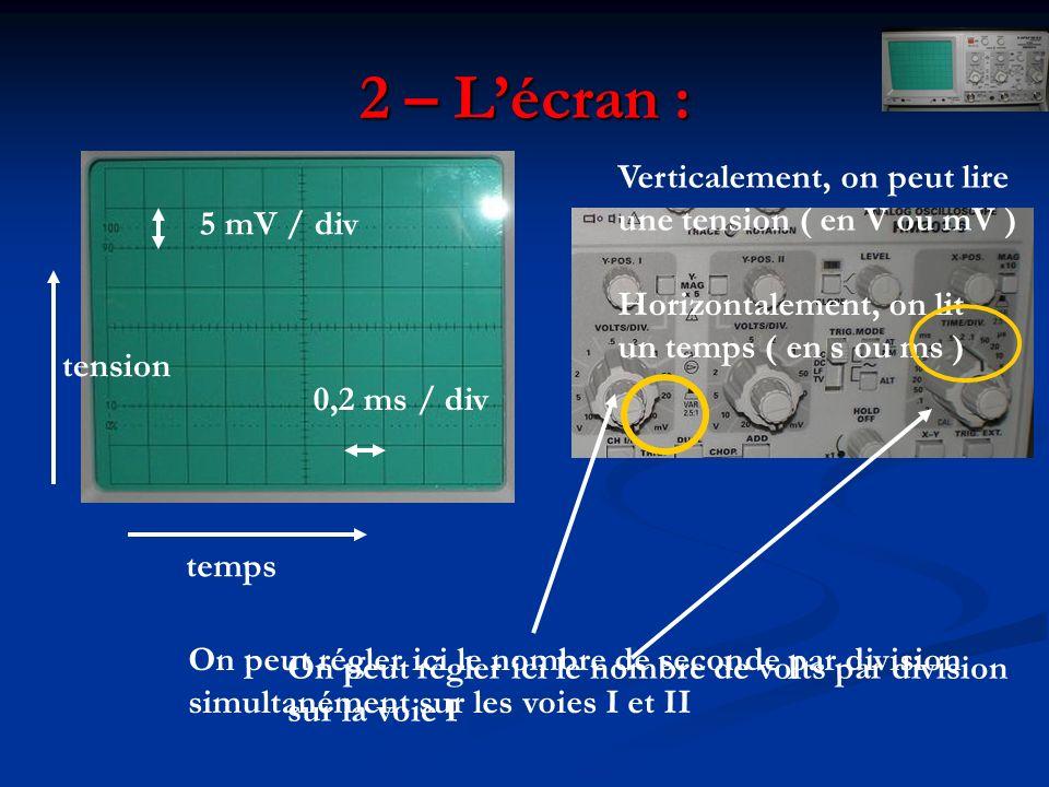 2 – L'écran : Verticalement, on peut lire une tension ( en V ou mV )