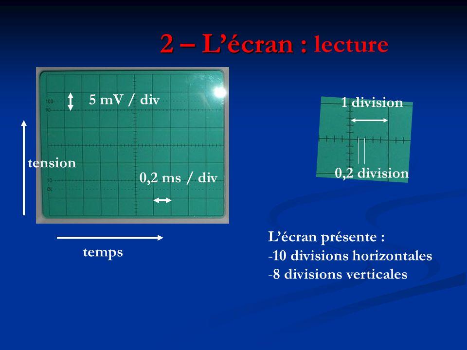 2 – L'écran : lecture 5 mV / div 1 division tension 0,2 division