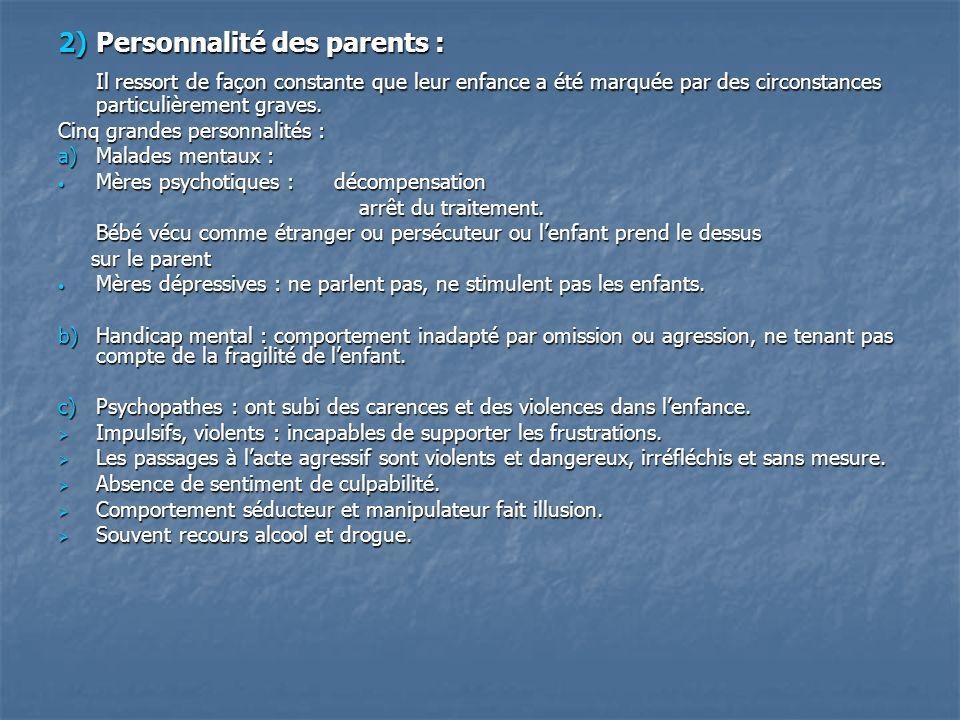 Personnalité des parents :