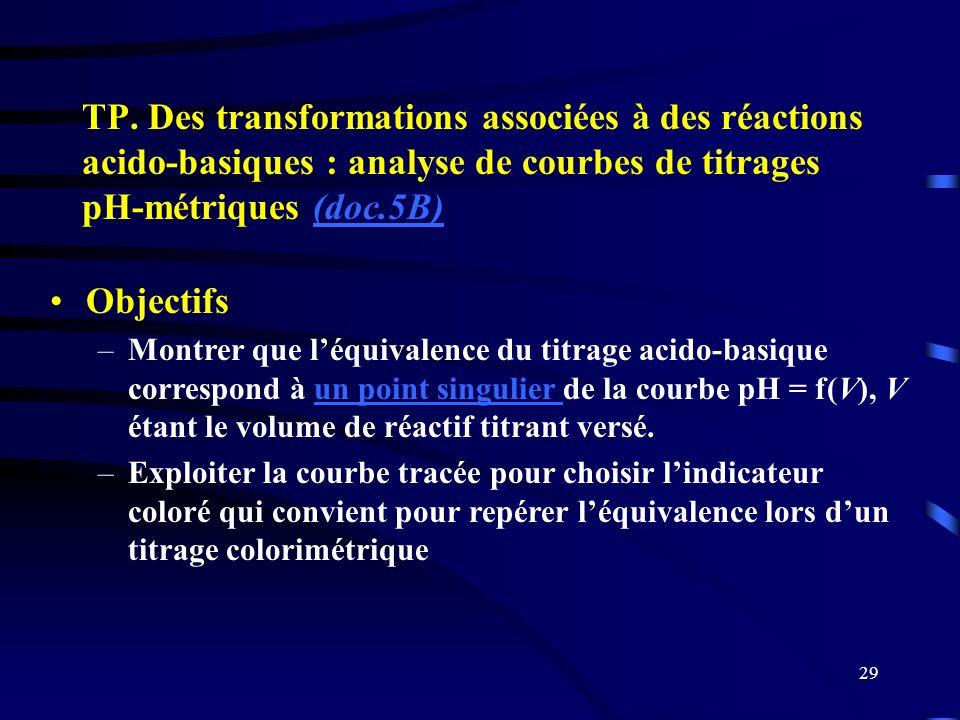 TP. Des transformations associées à des réactions acido-basiques : analyse de courbes de titrages pH-métriques (doc.5B)