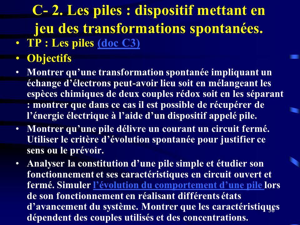 C- 2. Les piles : dispositif mettant en jeu des transformations spontanées.