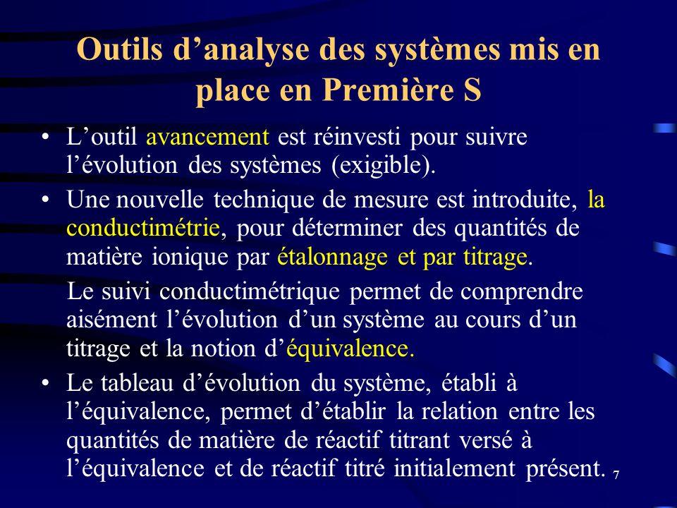 Outils d'analyse des systèmes mis en place en Première S