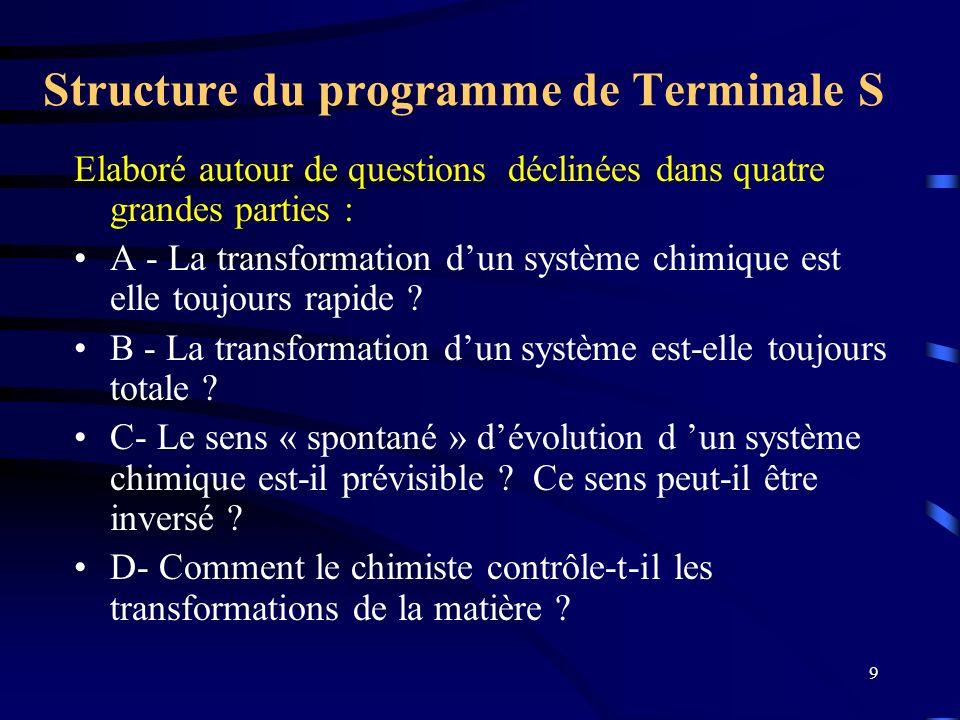 Structure du programme de Terminale S