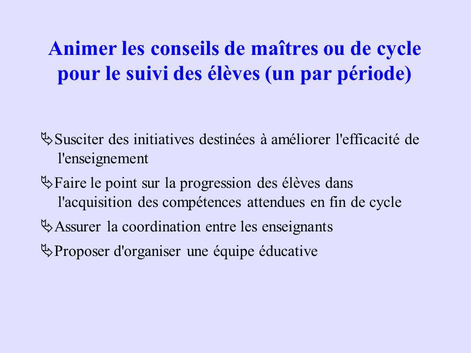 Animer les conseils de maîtres ou de cycle pour le suivi des élèves (un par période)
