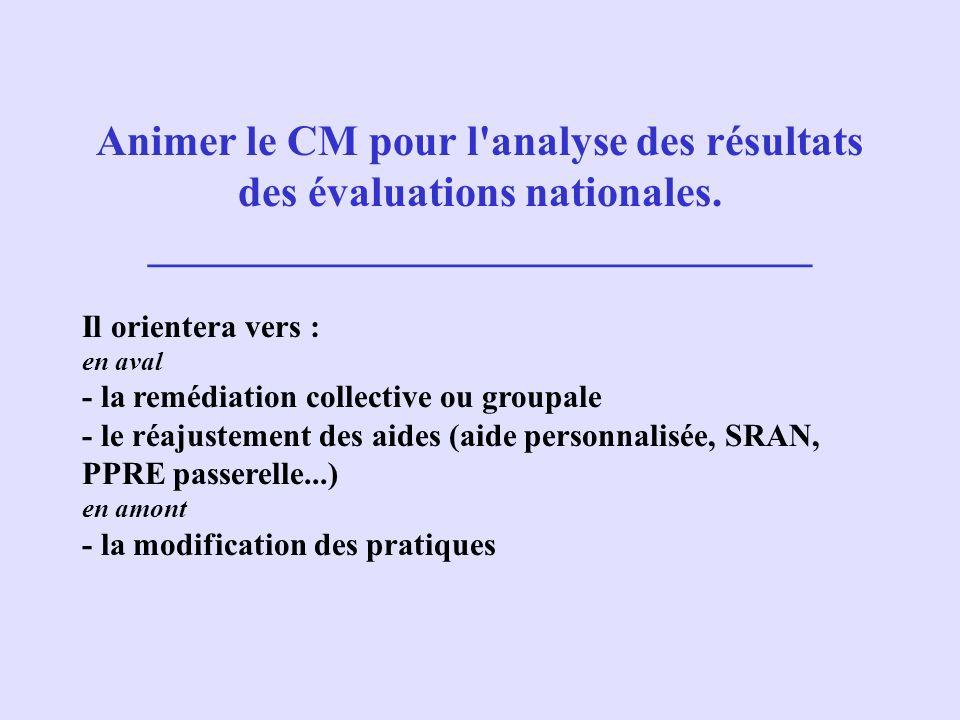 Animer le CM pour l analyse des résultats des évaluations nationales.