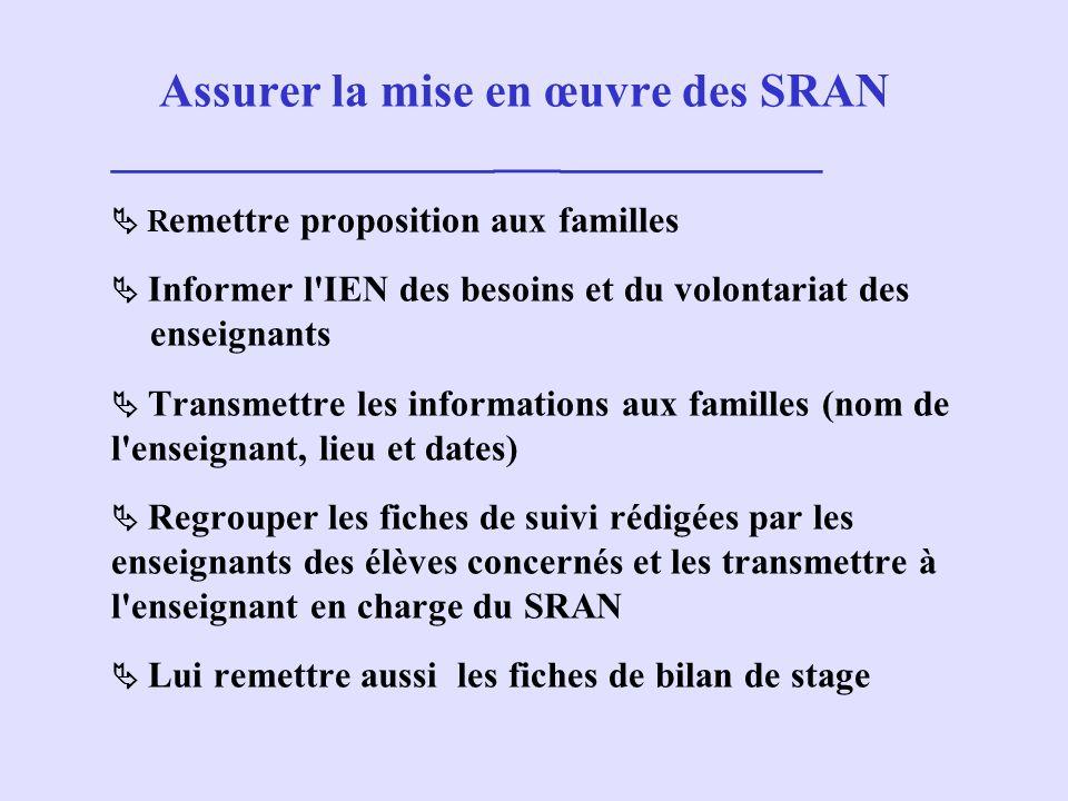 Assurer la mise en œuvre des SRAN ______________________________  Remettre proposition aux familles  Informer l IEN des besoins et du volontariat des enseignants  Transmettre les informations aux familles (nom de l enseignant, lieu et dates)  Regrouper les fiches de suivi rédigées par les enseignants des élèves concernés et les transmettre à l enseignant en charge du SRAN  Lui remettre aussi les fiches de bilan de stage