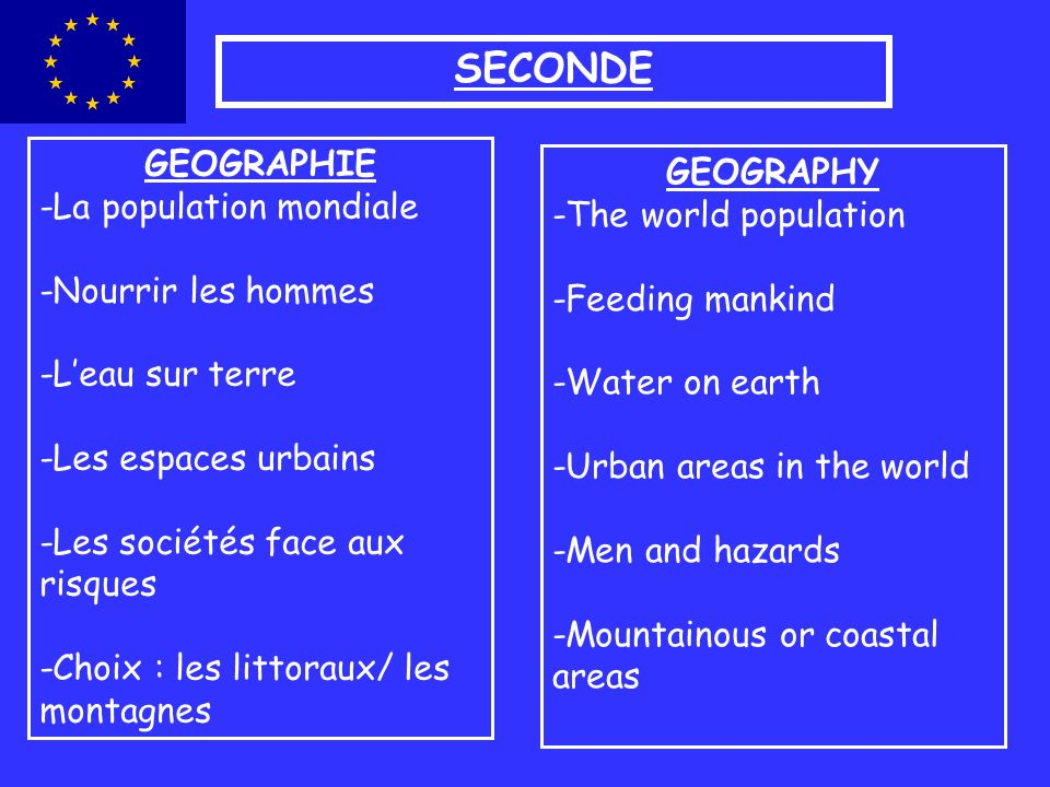 SECONDE GEOGRAPHIE GEOGRAPHY -La population mondiale