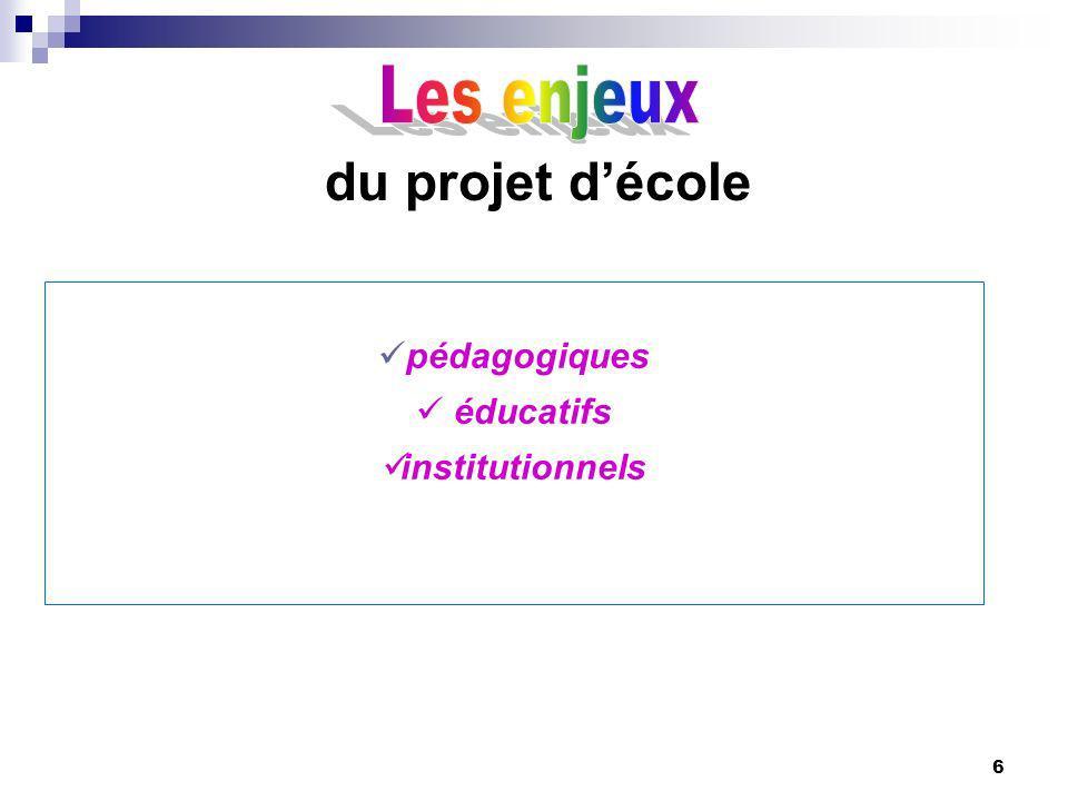 Les enjeux du projet d'école pédagogiques éducatifs institutionnels