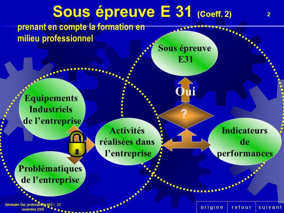 Séminaire Bac professionnel M.E.I. 23 novembre 2005