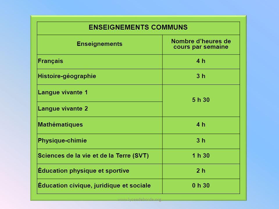 ENSEIGNEMENTS COMMUNS Nombre d'heures de cours par semaine