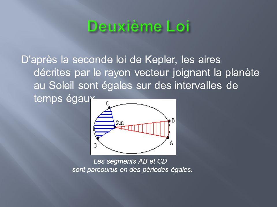 Les segments AB et CD sont parcourus en des périodes égales.