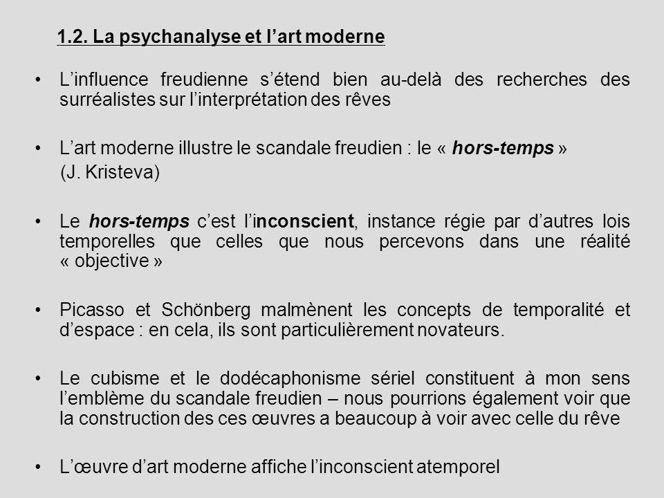 1.2. La psychanalyse et l'art moderne