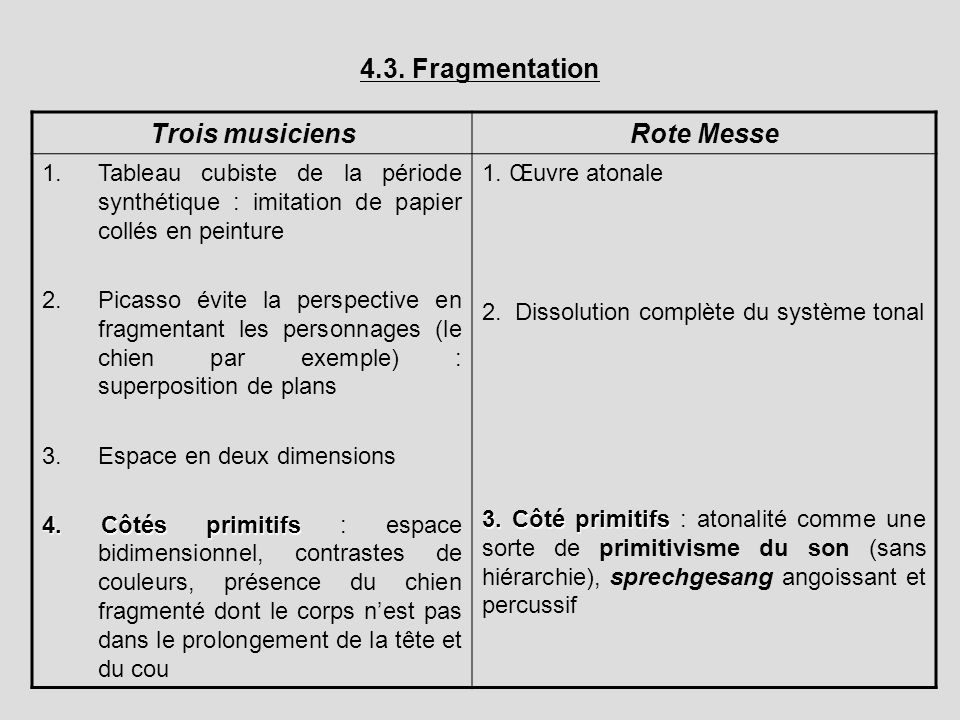 4.3. Fragmentation Trois musiciens Rote Messe