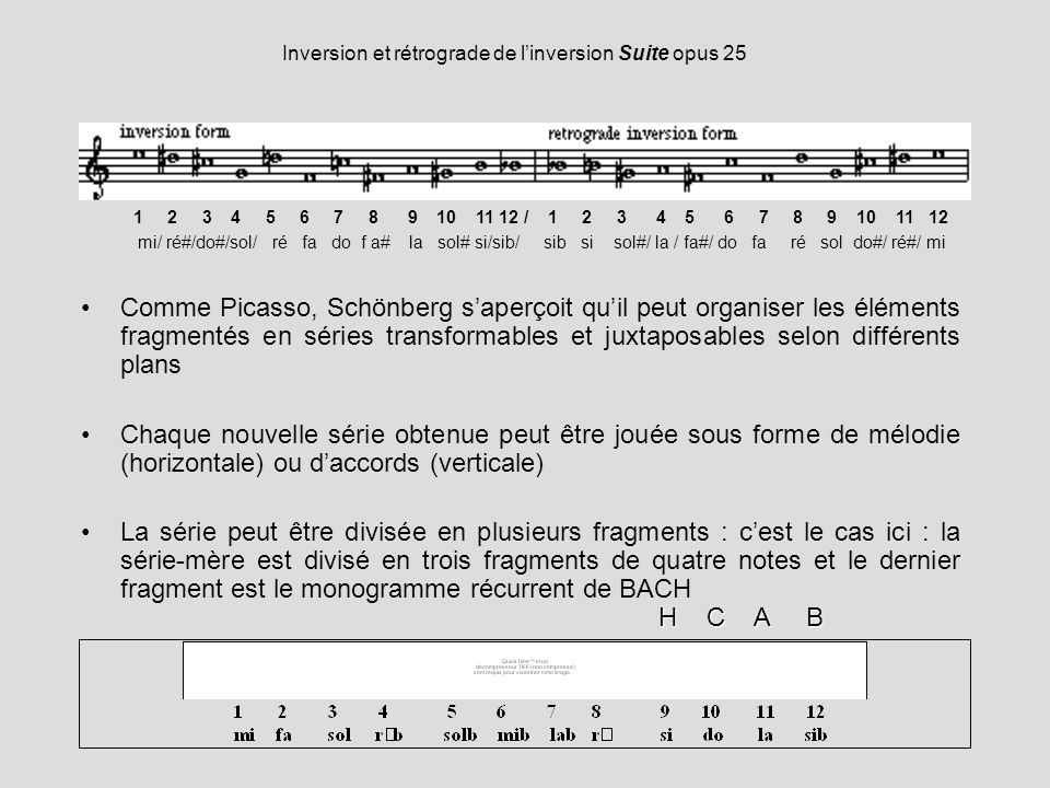 Inversion et rétrograde de l'inversion Suite opus 25