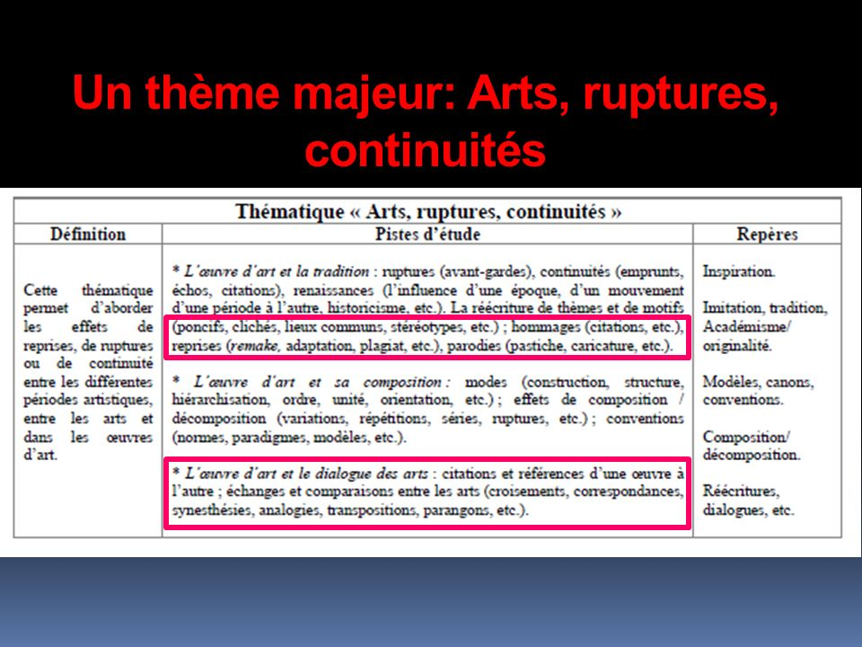 Un thème majeur: Arts, ruptures, continuités