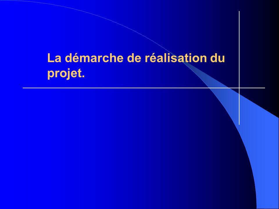 La démarche de réalisation du projet.