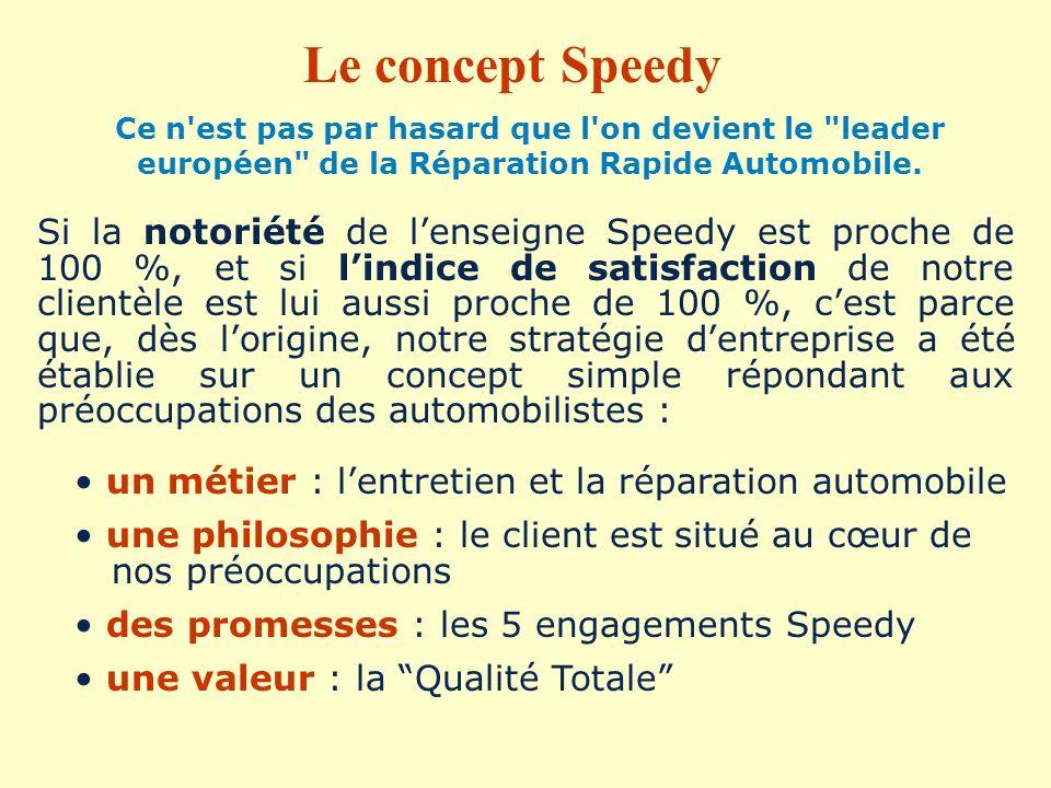 Le concept Speedy Ce n est pas par hasard que l on devient le leader européen de la Réparation Rapide Automobile.