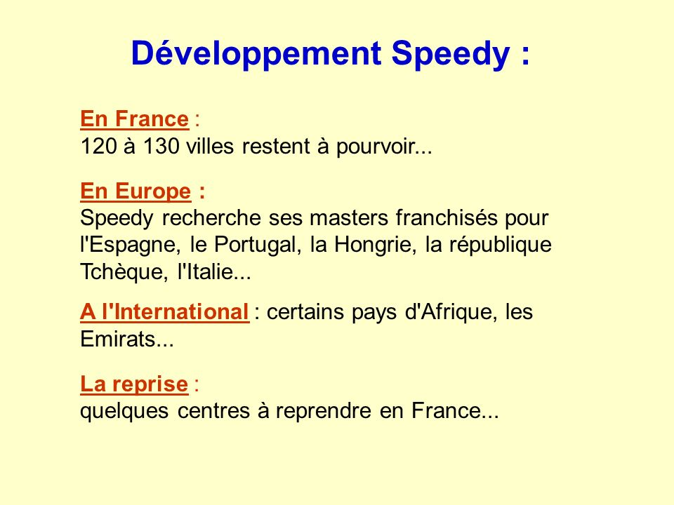 Développement Speedy :