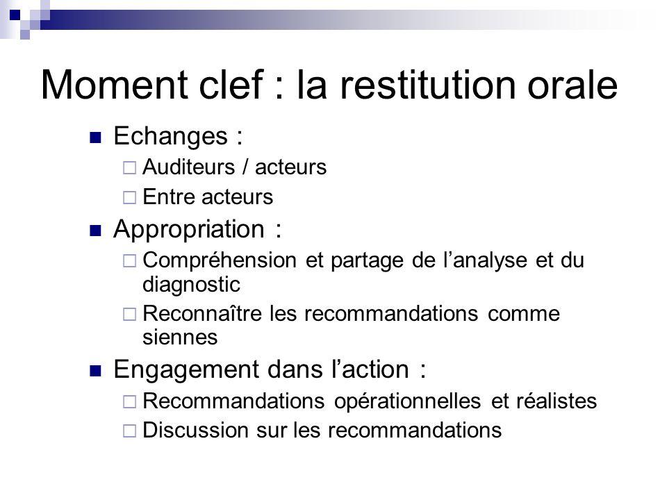 Moment clef : la restitution orale