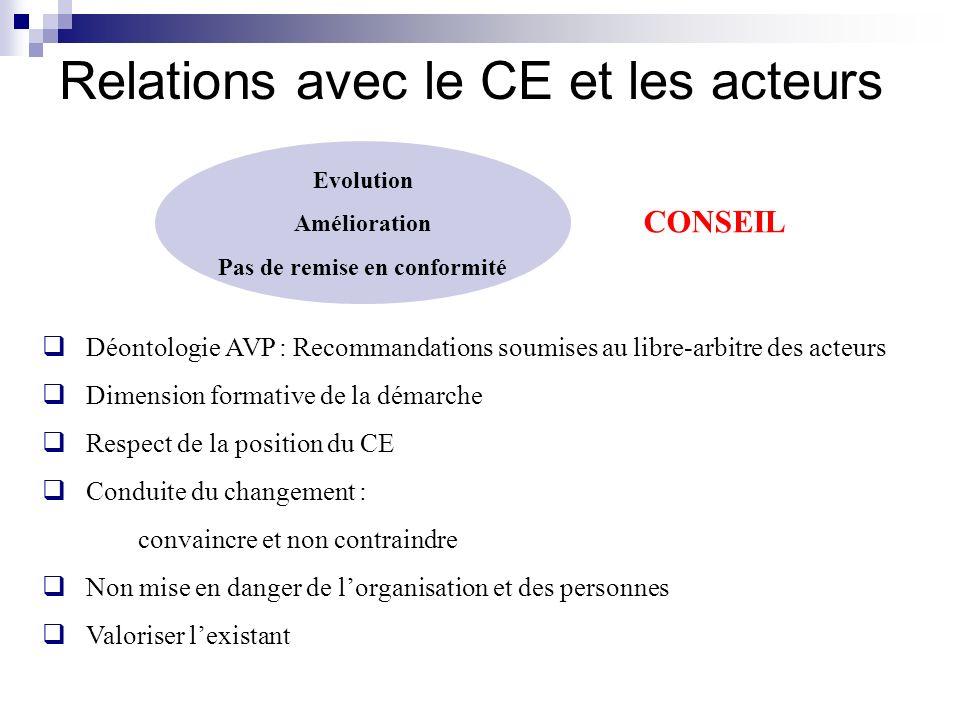 Relations avec le CE et les acteurs